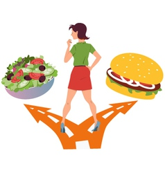 Healthy eating habits vector image