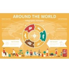 Around The World infographic flat vector