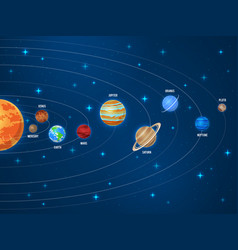 solar system galaxy sun system solar scheme vector image