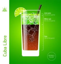Cuba Libre cocktail vector image vector image
