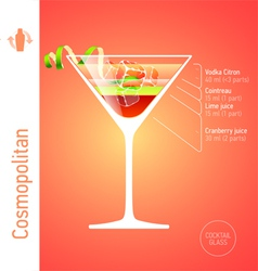 Cosmopolitan cocktail vector image