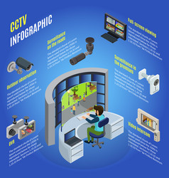 isometric cctv infographic template vector image