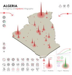 Map algeria epidemic and quarantine emergency vector