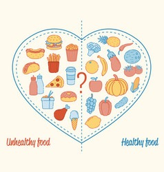 Healthy lifestyle concept choose what you eat vector