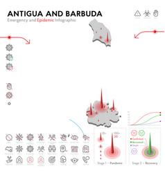 map antigua and barbuda epidemic and quarantine vector image
