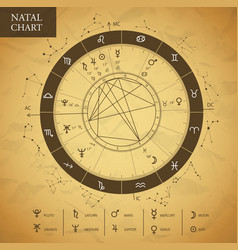 Modern magic witchcraft astrology natal chart vector