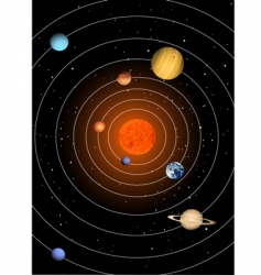solar system vector image vector image