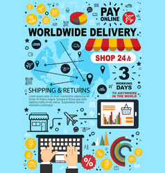 online shopping e-commerce pay and delivery vector image