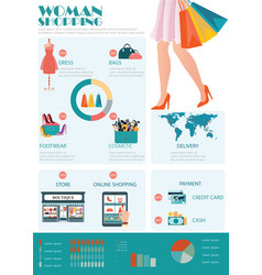 infographic of woman shopping vector image vector image