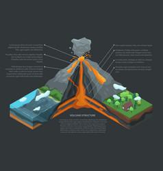 Volcano infographic isometric style vector