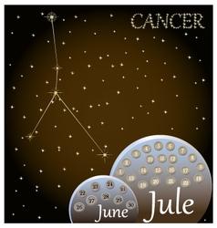 Calendar of the zodiac sign Cancer vector