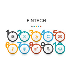 Fintech infographic design templatefinance vector