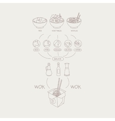 Wok Take Away Dish Constructor Ingredients Menu vector image vector image