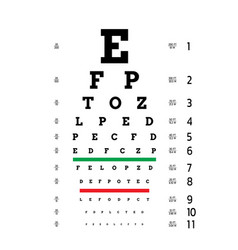 vision test board vector image