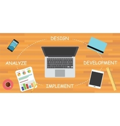 Software development cycle sdlc vector