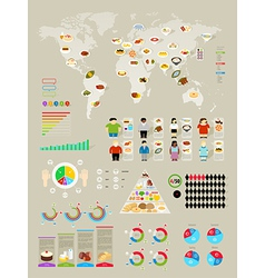 infofood vector image