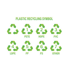 Recycle icon symbol plastic recycling vector