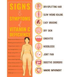 Vitamin c deficiency vector