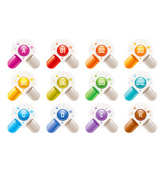 Vitamin icons capsule pill supplement with a b vector