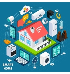 Smart home iot isometric concept banner vector image