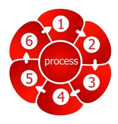Organization charts vector