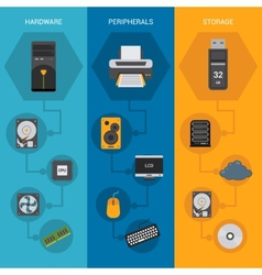 Computer parts banners vector