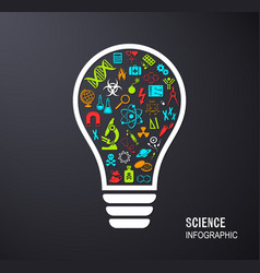 light bulb with science icons vector image