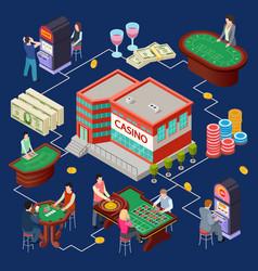 casino - gambling isometric 3d vector image