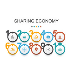Sharing economy infographic design template vector