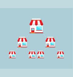 Franchise business concept franchise marketing vector