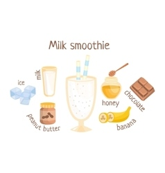 Milk Smoothie Infographic Recipe With Needed vector