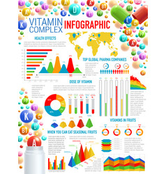 Vitamins and health supplements infographics vector