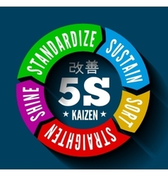 Five S methodology management from japan vector
