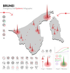 Map brunei epidemic and quarantine emergency vector