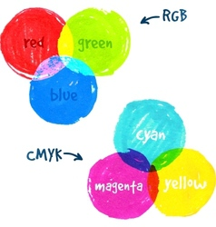 Rgb and cmyk vector