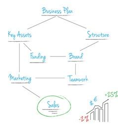 scheme business plan vector image vector image