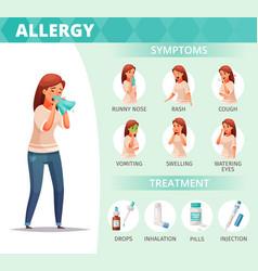 Allergy symptoms poster vector