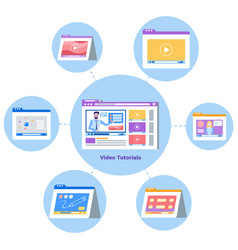 e-learning concept in flat style - digital vector image