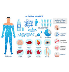 Body and water set vector
