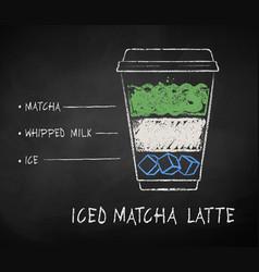 Chalk drawn iced matcha latte coffee recipe vector