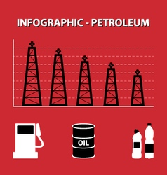 decline production infographic petroleum with icon vector image vector image