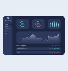 Ux ui design business infographics template user vector