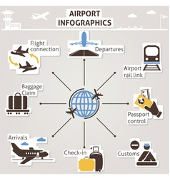 Airport infographics vector image