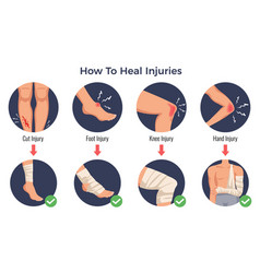 Injury treatment flat concept vector