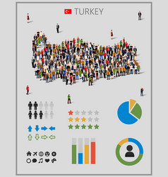 Large group of people in form of turkey map with vector