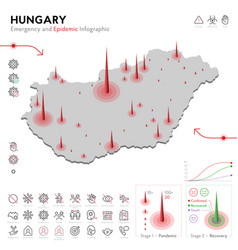 map hungary epidemic and quarantine emergency vector image