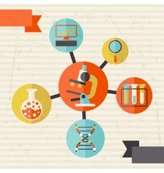 Science concept info graphic in flat design style vector image
