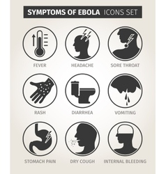 set of icons symptoms Ebola virus vector image