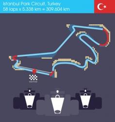 formula 1 turkey circuit vector image