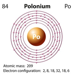 Diagram representation of the element polonium vector image vector image